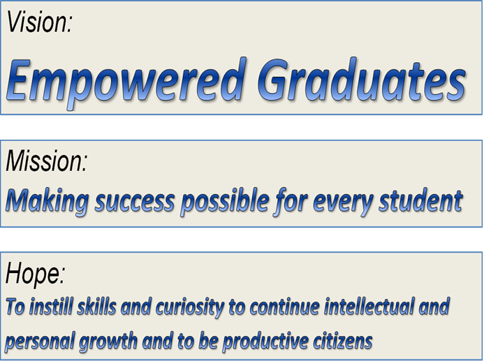 Vision: Empowered graduates Mission: Making success possible for every student Hope: To instill skills and curiosity to continue intellectual and personal growth and to be productive citizens
